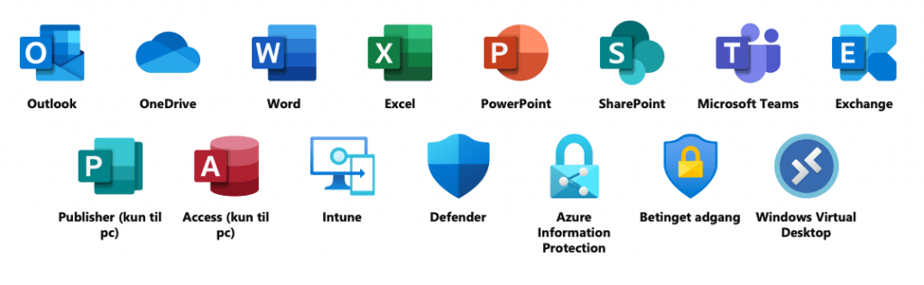 Microsoft 365 Business Premium indeholder disse programmer